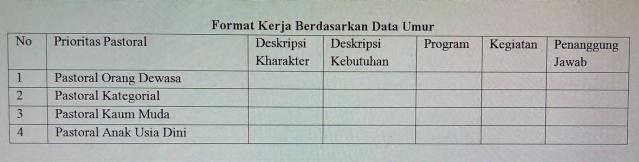 Tabel Artikel Memahami Pastoral Berbasis Data-1.jpg
