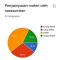 Kuesioner evaluasi workshop1